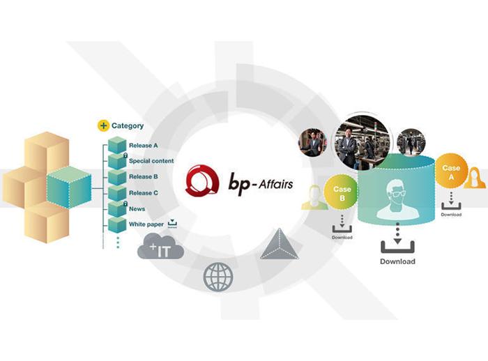 産学官民のテクノロジーの「今と未来」を伝える情報サイト 「bp-Affairs」本格運用開始